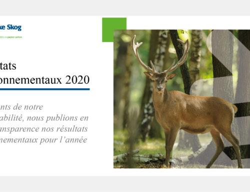 1er Mars 2021  |  Présentation des résultats environnementaux 2020 de Norske Skog Golbey